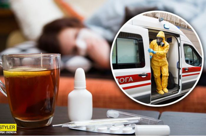 Симптомы COVID-19 по дням: когда необходимо срочно в больницу