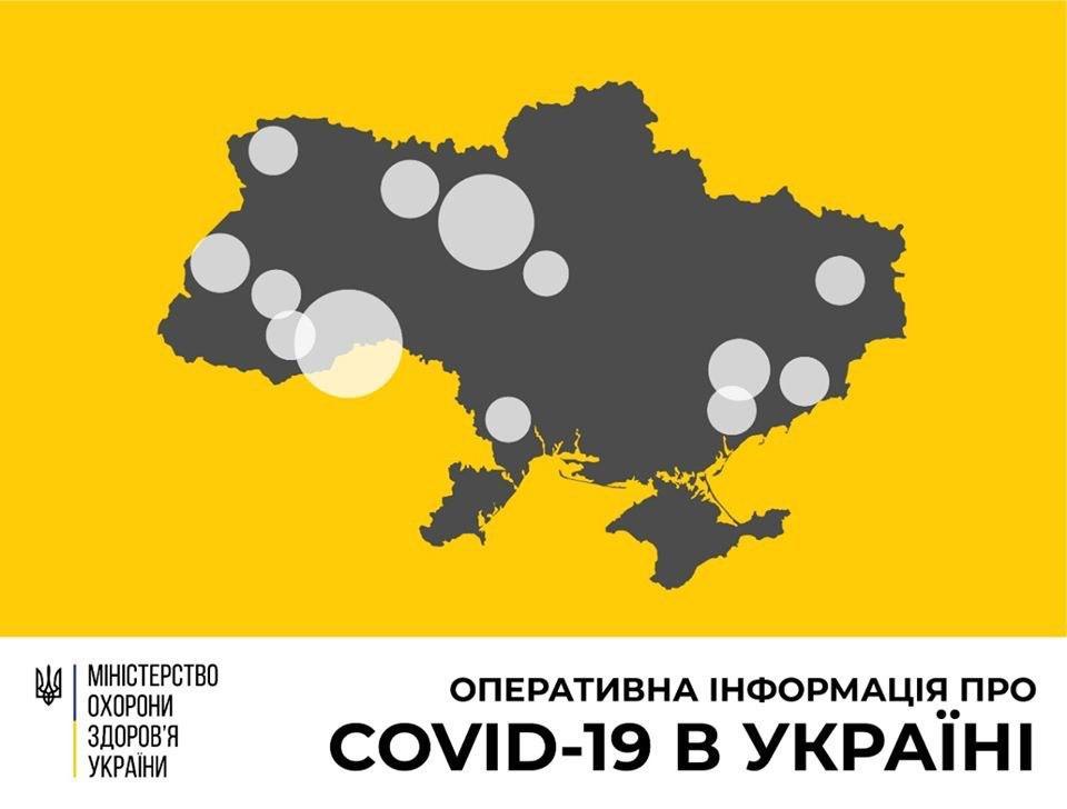 Коронавирус в Украине: новый антирекорд — 1109 человека заболели, 541 — выздоровели, 19 умерли
