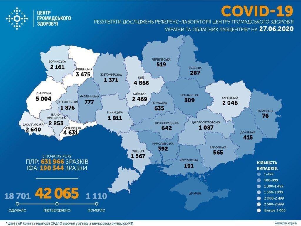 Коронавирус в Украине: 1109 человека заболели, 541 — выздоровели, 19 умерли