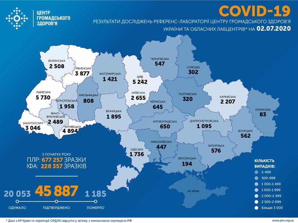 Коронавирус в Украине: 889 человек заболели, 505— выздоровели, 12 умерли