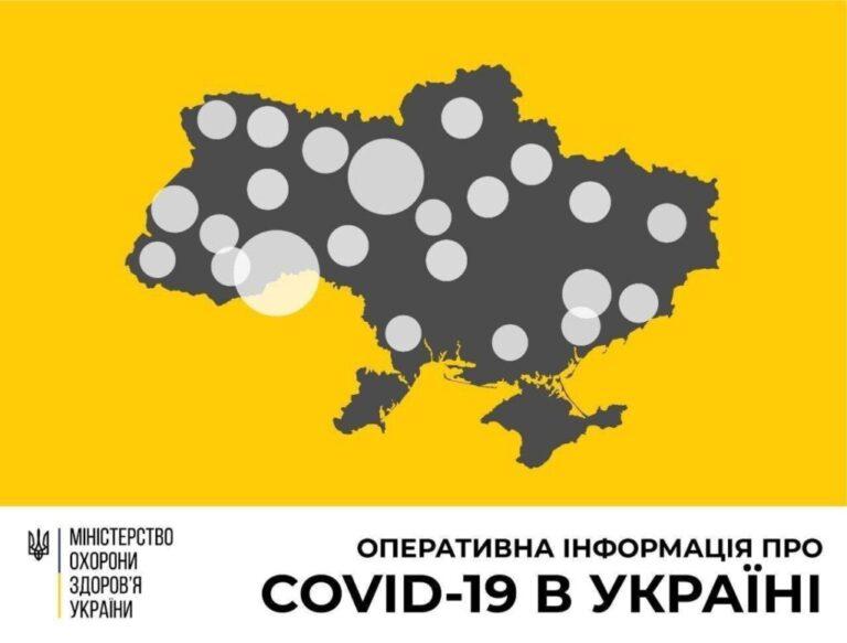 Коронавирус в Украине: 3 240 человек заболели, 1 268 — выздоровели, 48 умерли